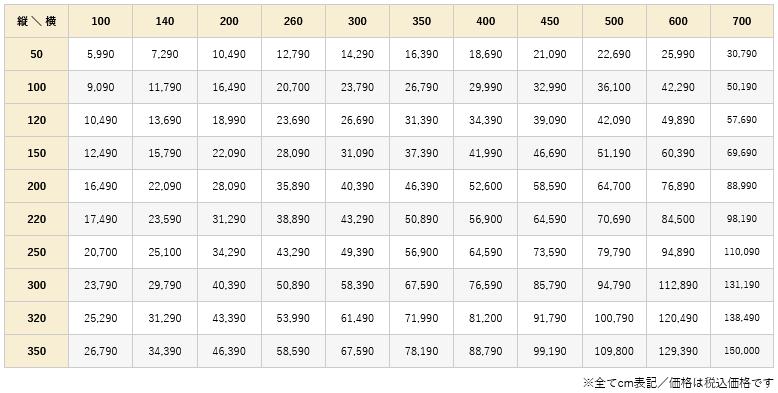 ミルネ価格表