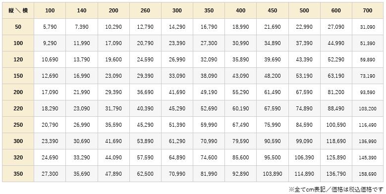 ニューモ価格表
