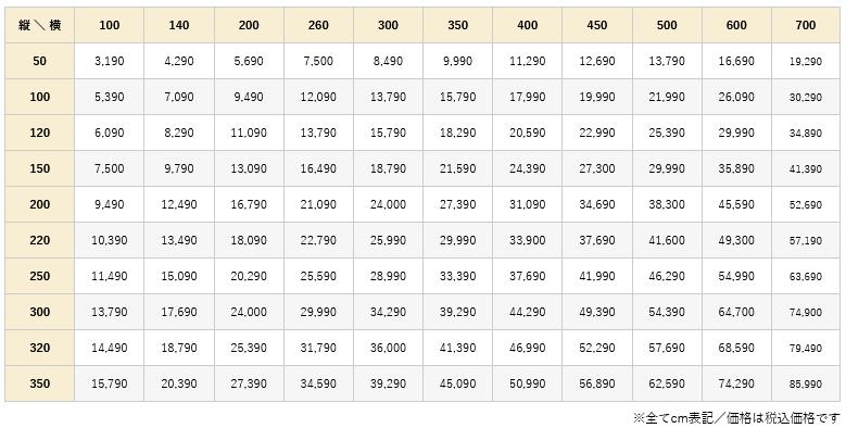 ニエラ価格表