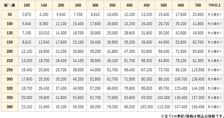 アバンス価格表
