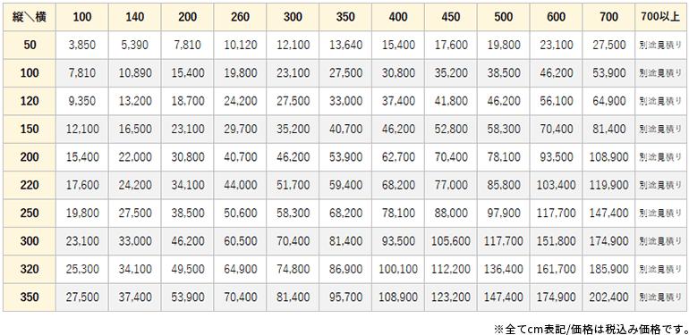 アドロー価格表