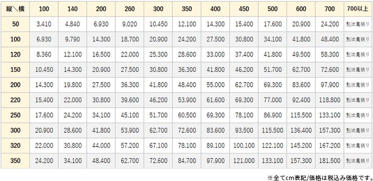 アンク価格表