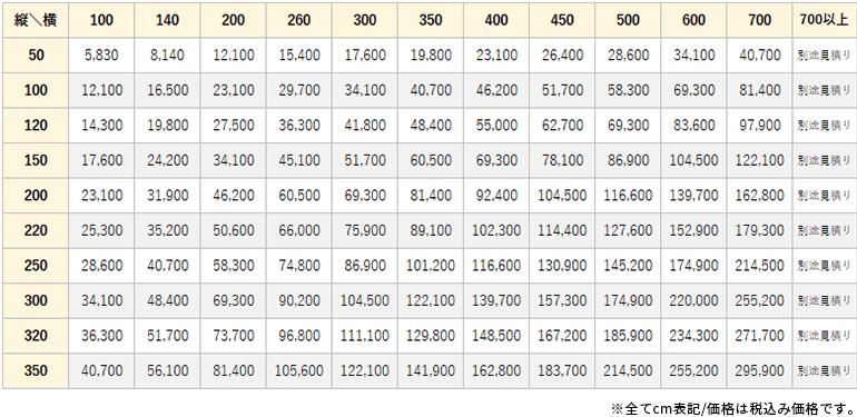 アシカート価格表