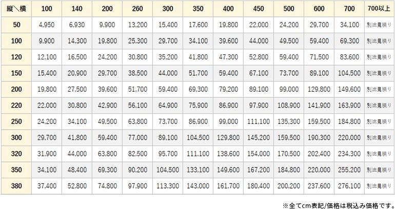 アスンシオン価格表