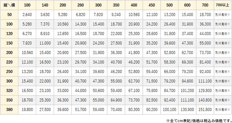 フィールド価格表