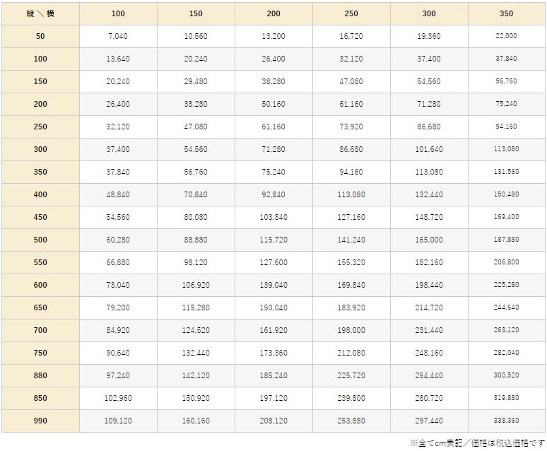 ラーナ価格表