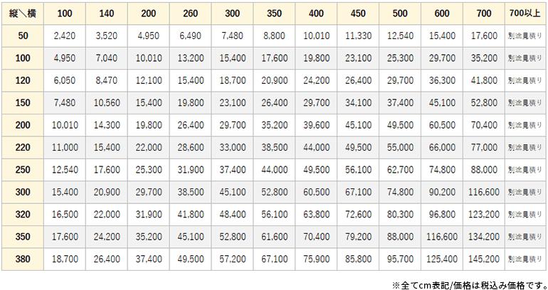 ルズム価格表