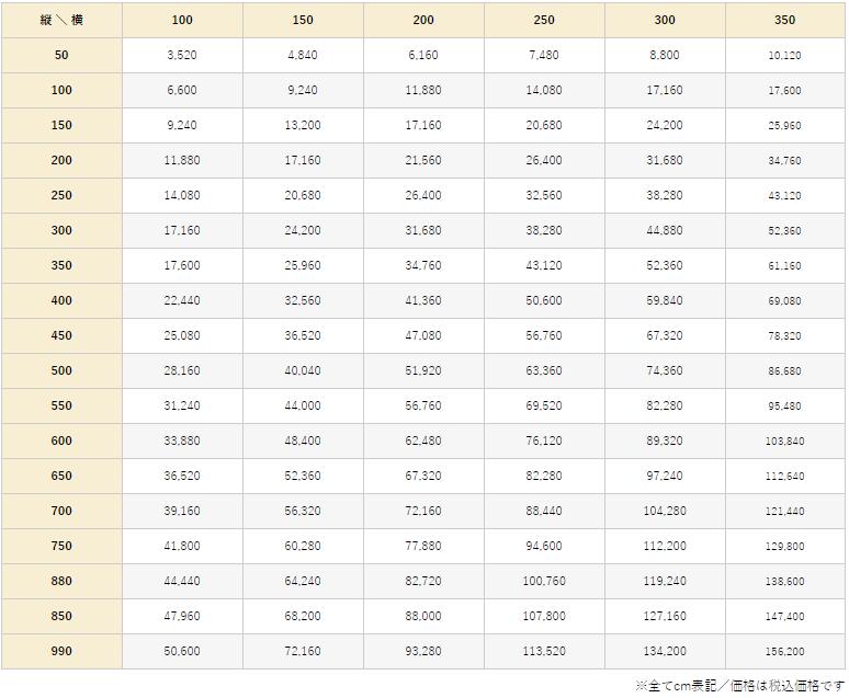 ナストロ価格表