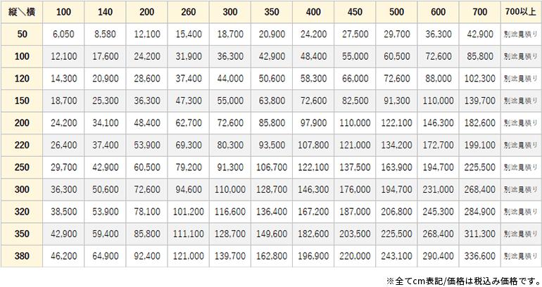 ニューラスター価格表