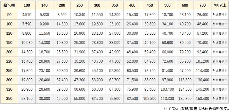 ノリッジ価格表