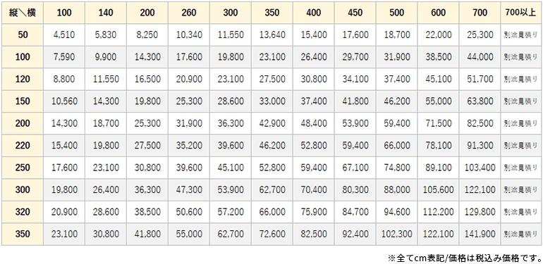オメガ価格表