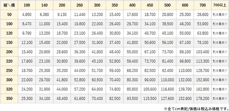 トーントン価格表