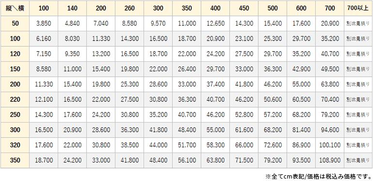ビスビー価格表