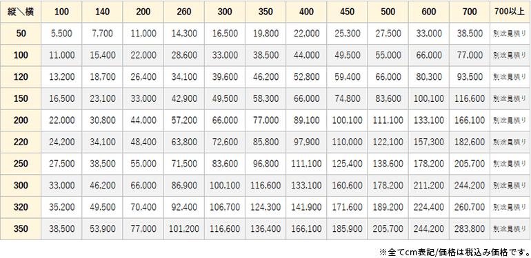 ウールコーディー価格表