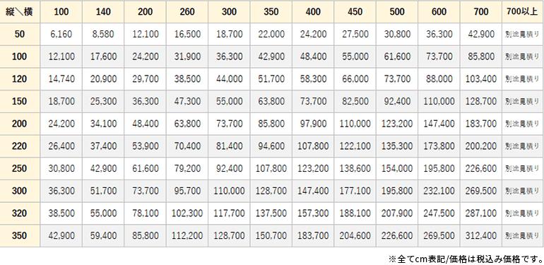 ウールリュクス価格表