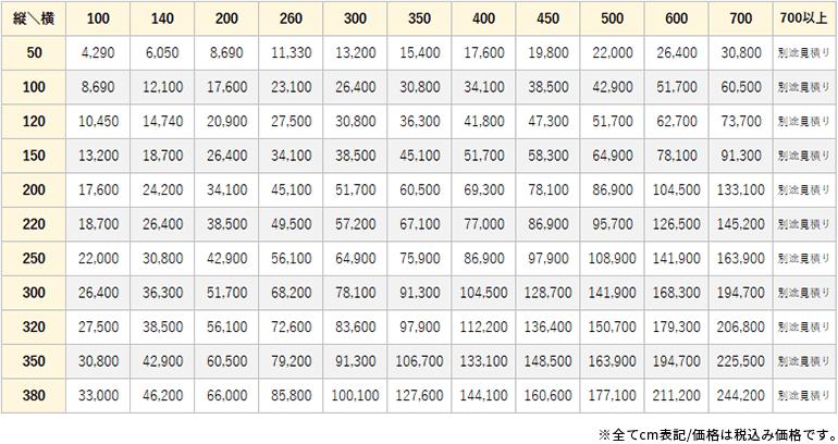 ウールネオ価格表
