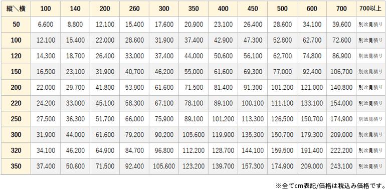 ウールパレット価格表