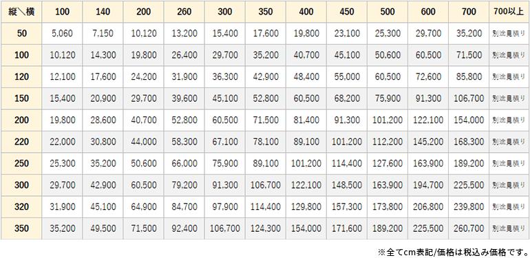 ウールパウダー価格表