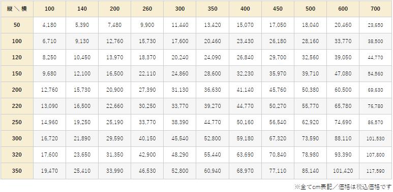 レモド価格表