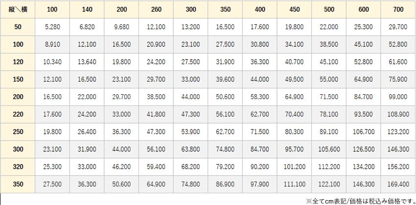 ボカシ価格表