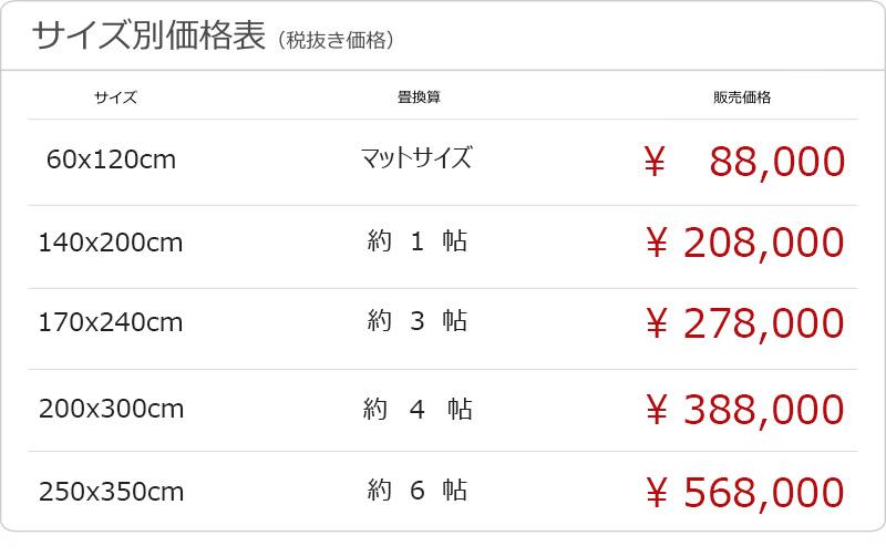 レーヨン60% ウール40% 最高級カーペット
