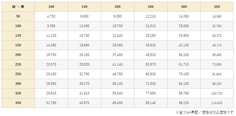 エルメ価格表