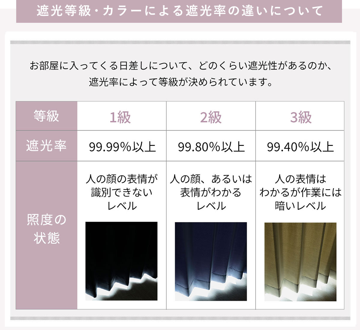 遮光等級・カラーによる遮光率の違いについて1