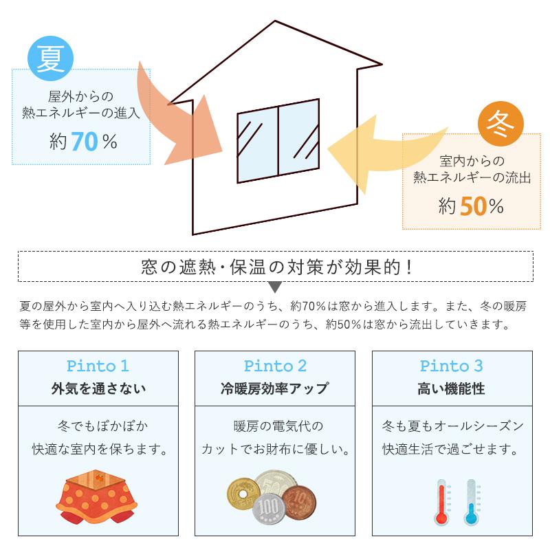 遮熱断熱カーテン・冷暖房効率アップ