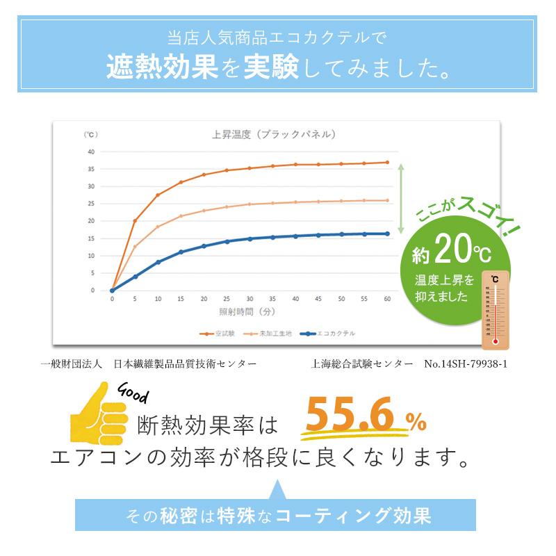 遮熱断熱カーテン・実験グラフ