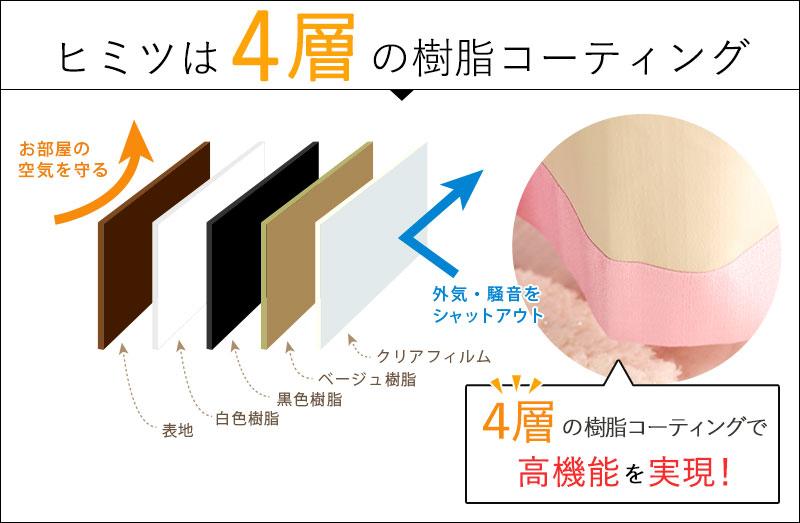 ヒミツは4層の樹脂コーティング