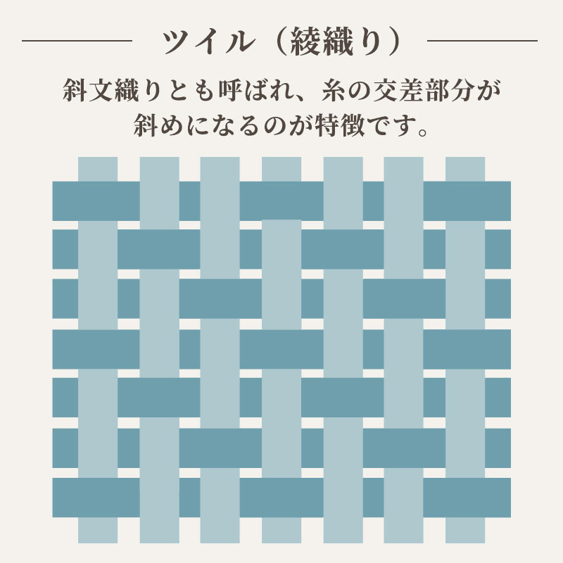 綾織り説明