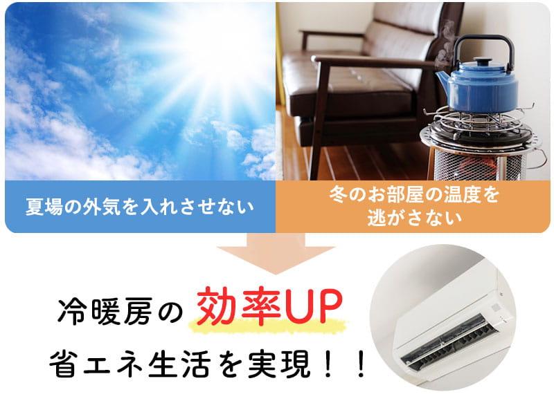 冷暖房の効率アップ、省エネ生活を実現!!