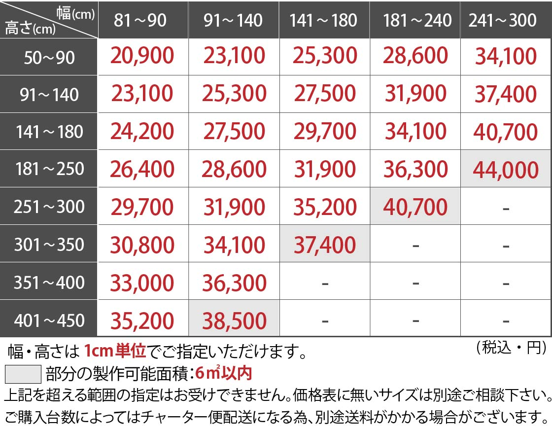 ロールスクリーン リシェ遮熱 価格表