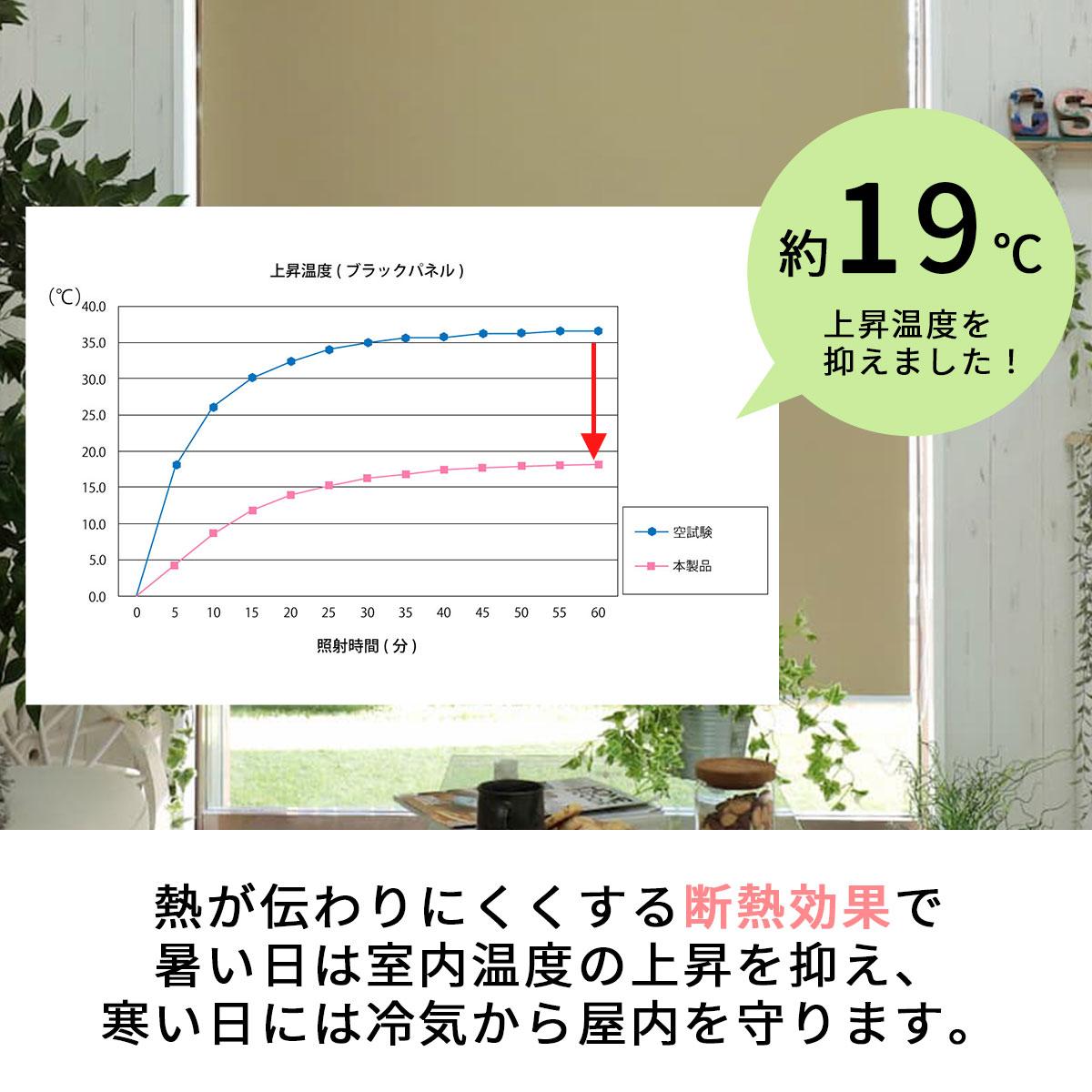 断熱効果グラフ