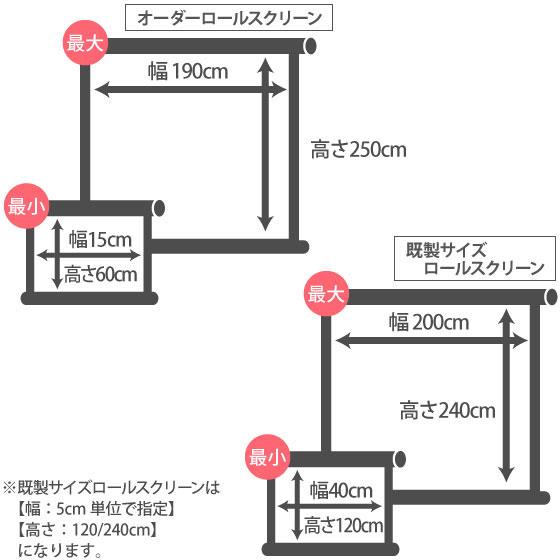 短納期ロールスクリーン対応サイズ