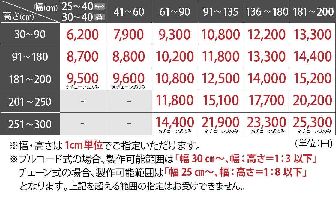 遮光2級防炎タイプ価格表