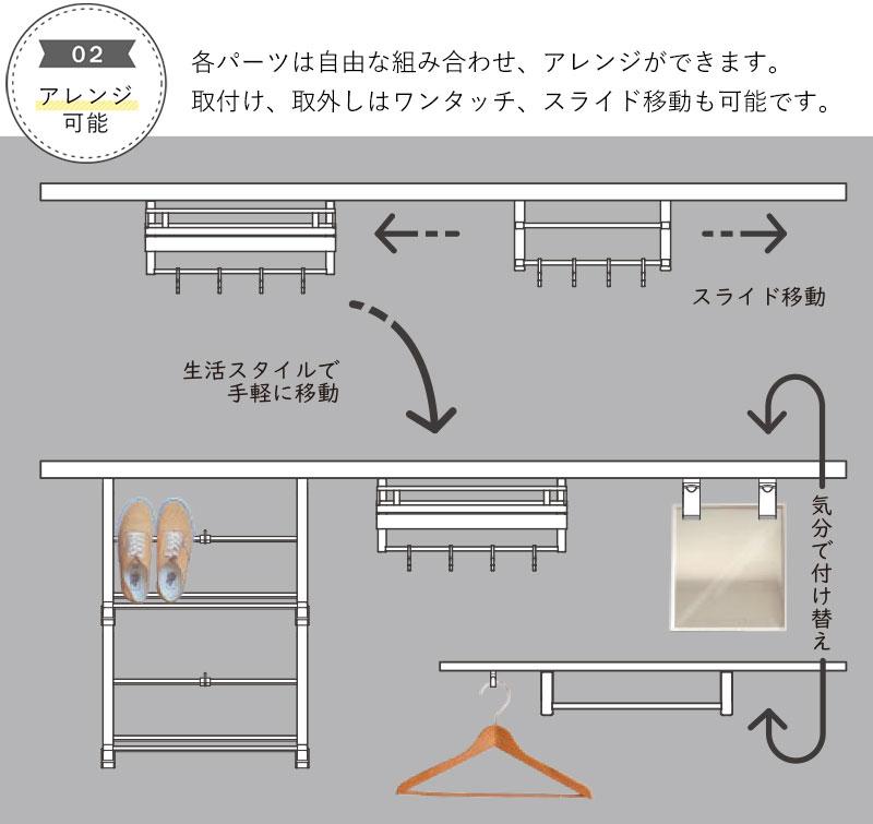 各パーツは自由な組み合わせ、アレンジができます。取付け、取外しはワンタッチ、スライド移動も可能です。