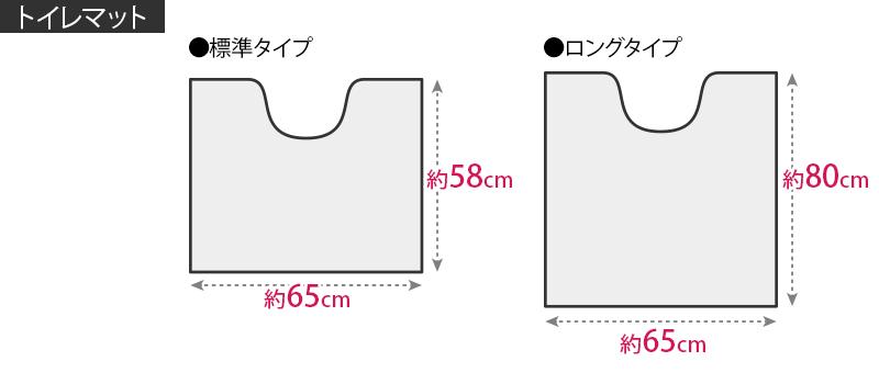 マットサイズ