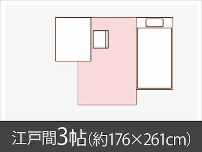 江戸間3帖