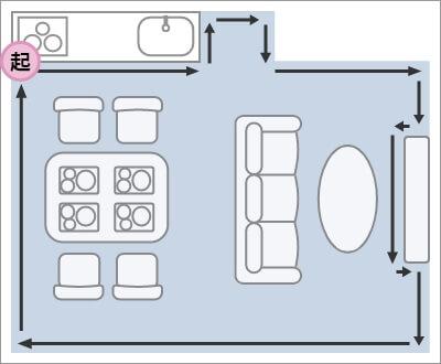 敷き詰めタイプ採寸方法