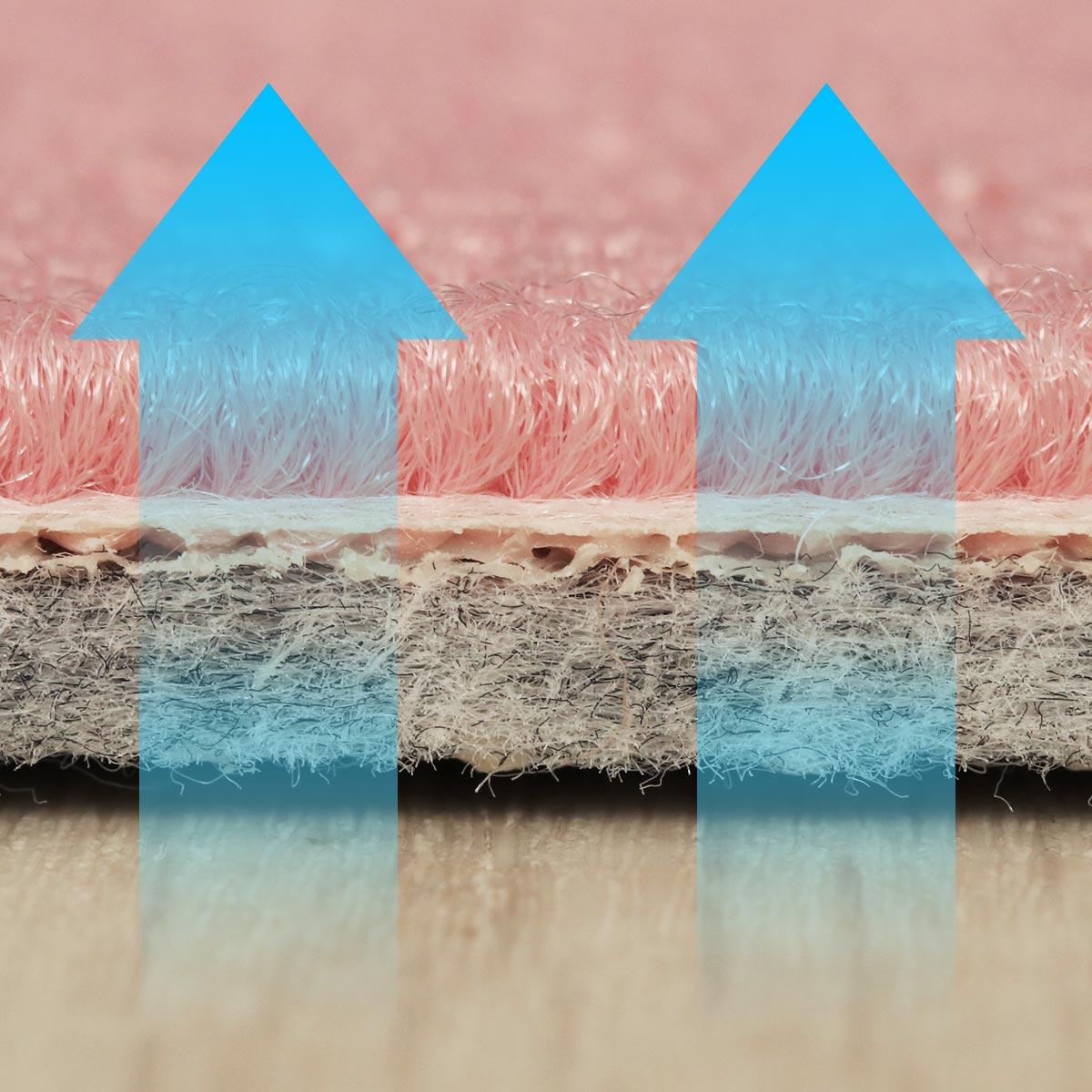 適度な通気性があるため、湿気によるカビの発生を防ぎ、寒い時にも床の結露の心配がありません。