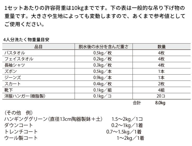 吊り下げ物目安重量について説明図